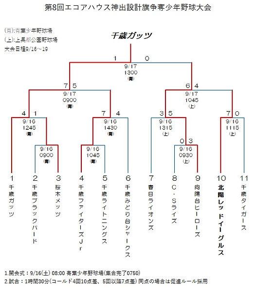 2018エコアハウス神出設計旗.jpg
