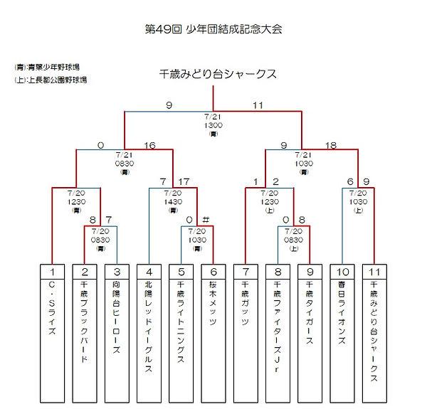 2019少年団結成記念.jpg