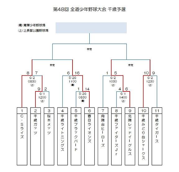 2019全道少年千歳予選Rev02.jpg
