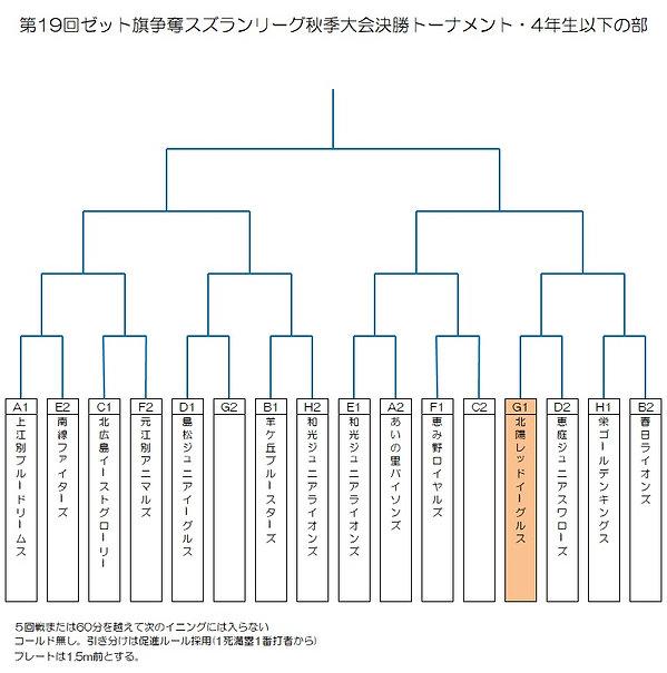 2018スズランリーグU4決勝トーナメント.jpg