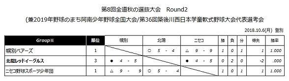 第8回全道秋の選抜大会Round2.jpg