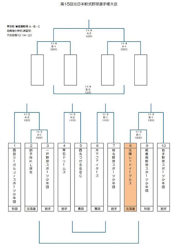 第15回北日本少年軟式野球選手権大会.jpg