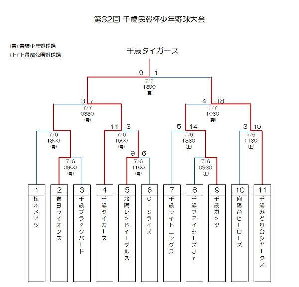 2019民報杯.jpg