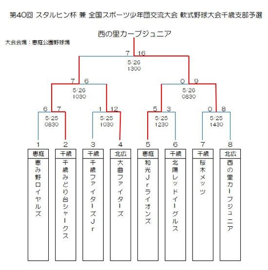 2019スタルヒン千歳支部予選Rev01.jpg