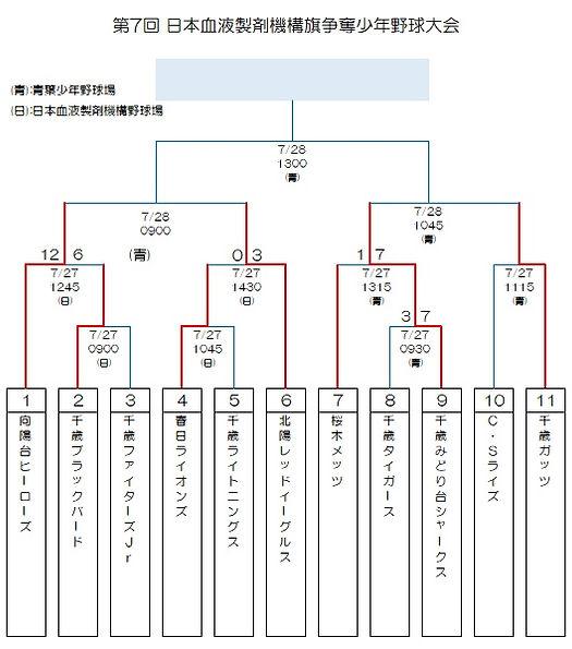 2019日血.jpg