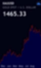XAUUSD Trade Gold Exness