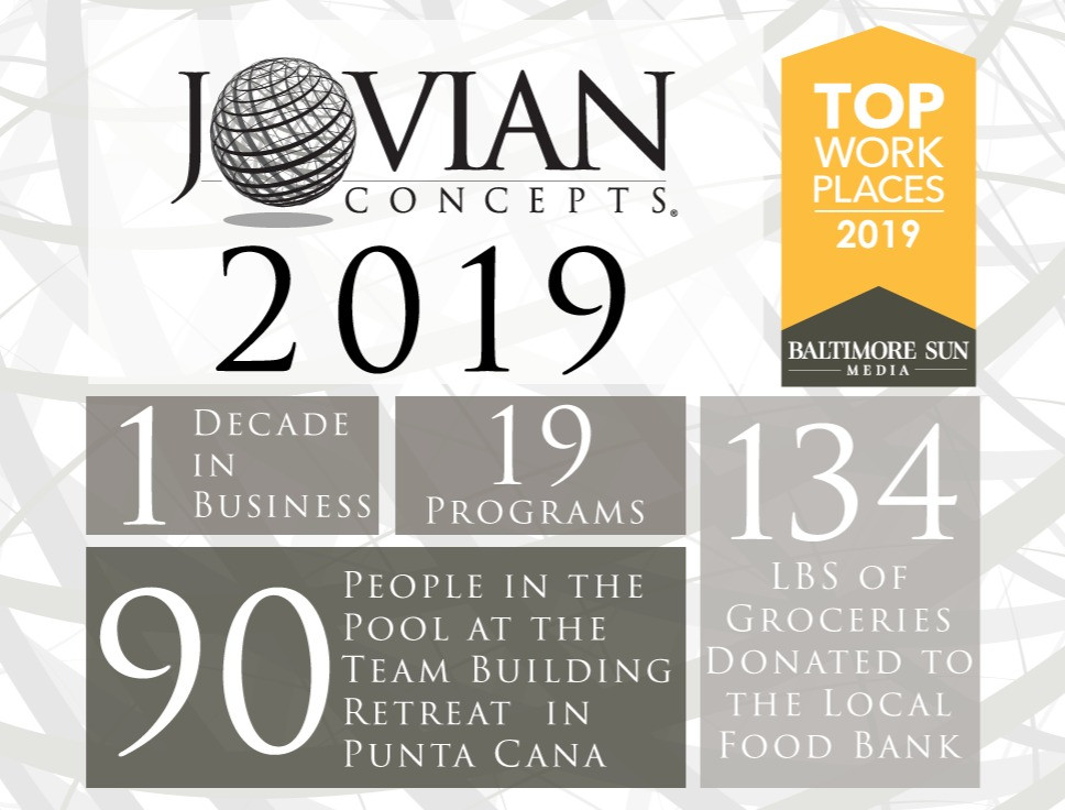 We look back on a successful year for Jovian Concepts.