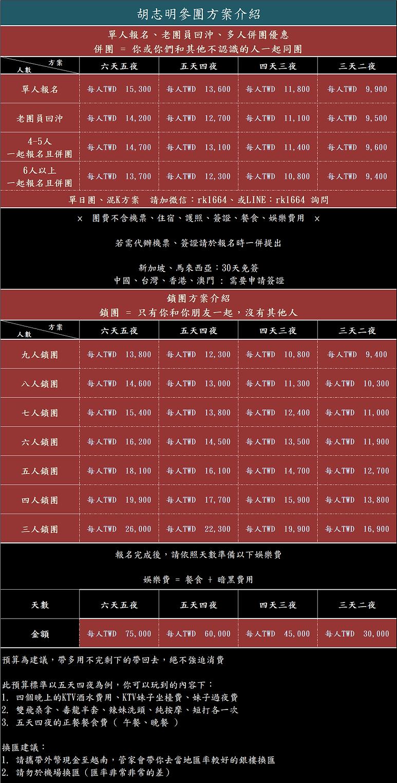 胡志明台幣-新.png