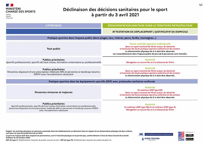 mesuressanitairessports1-a2fca.png