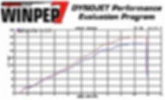 ダイノジェットパワーグラフ