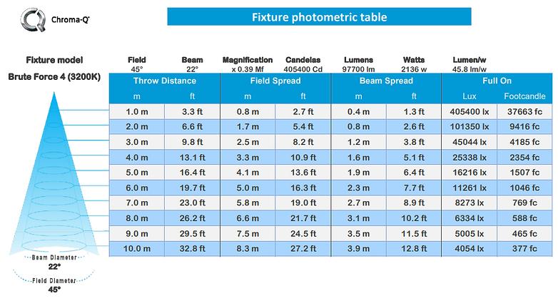 BF4 Photometrics 1.png