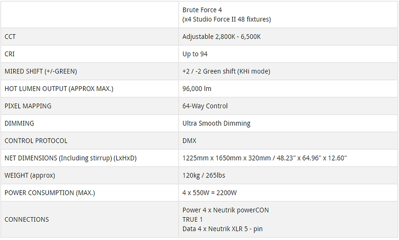 BF4 specs.png