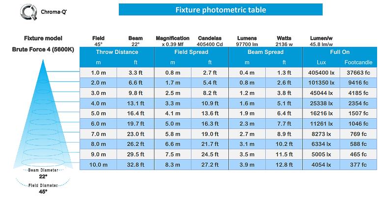 BF4 Photometrics 3.png