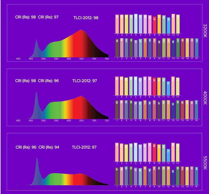 Titan Tube Photometrics.png