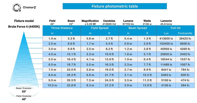 BF4 Photometrics 2.png