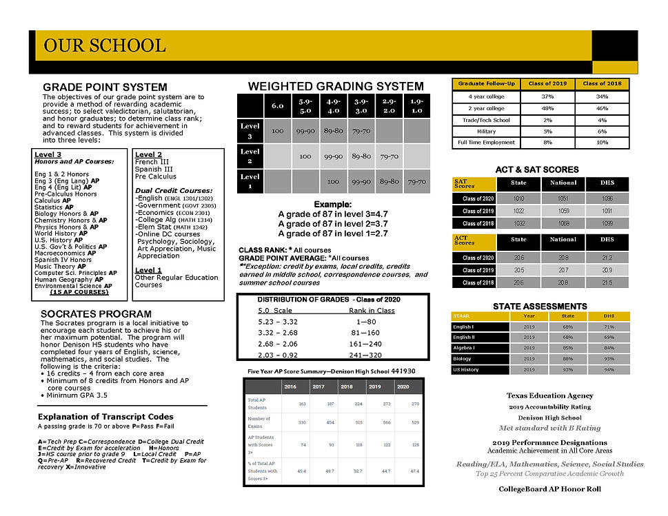 20-21 DHS CAMPUS PROFILE working_Page_2.