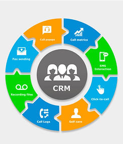 Integrating CRM and ERP Crucial Sync Poi