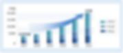 그림 151. 국내 IP 금융 규모.PNG