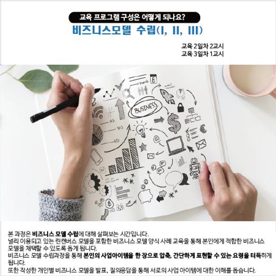 창업반 13준비된 창업 창업과정(가산동).png