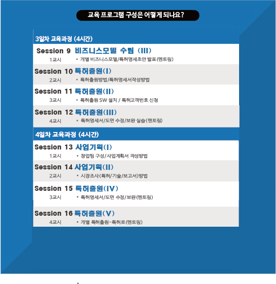 창업반 07준비된 창업 창업과정(가산동).png