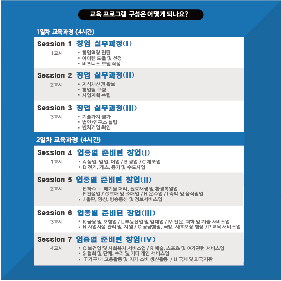 코칭반_06준비된 창업 코칭과정(가산동).png