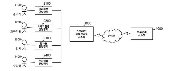 특허_도0.PNG