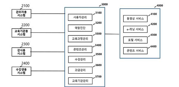 특허_도02.PNG