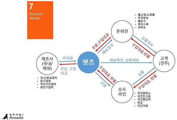 사업계획_08.JPG
