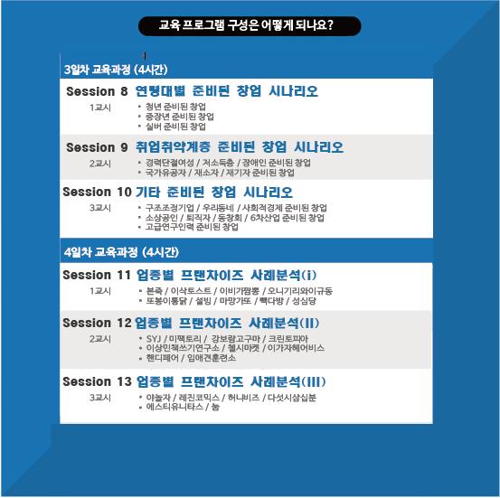코칭반_07준비된 창업 코칭과정(가산동).png