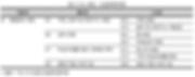 표031 B. 광업 – 산업분류체계.PNG