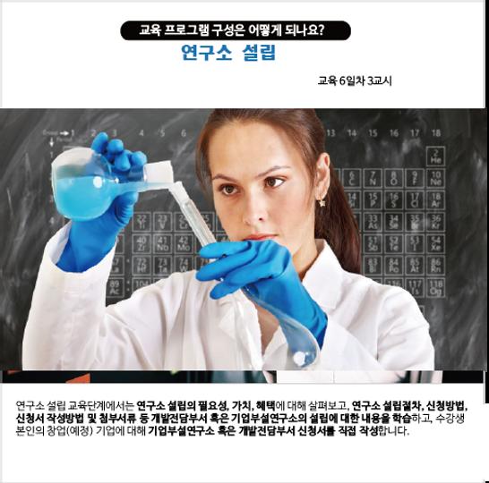 창업반 20준비된 창업 창업과정(가산동).png