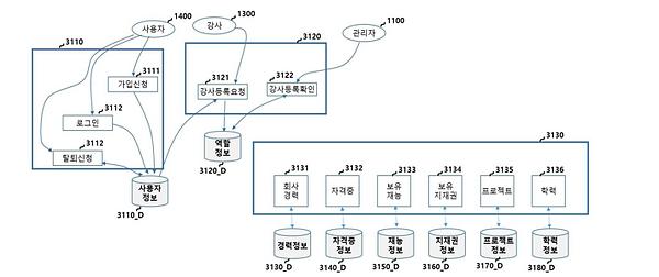 특허_도04.PNG