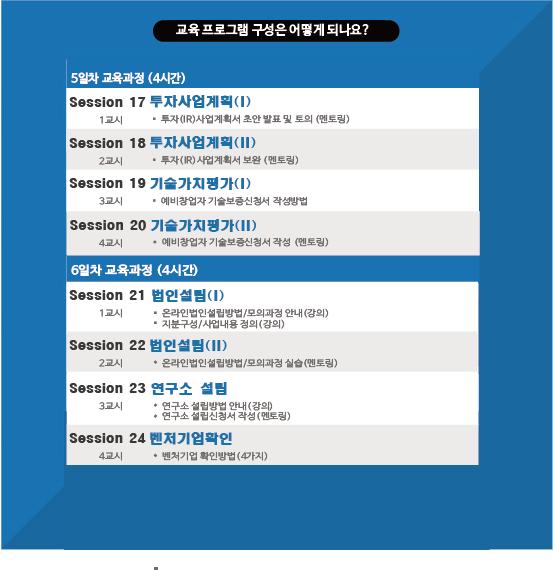 창업반 08준비된 창업 창업과정(가산동).png