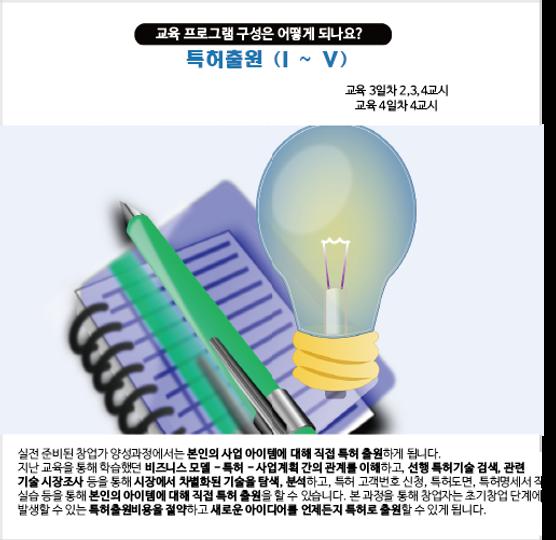 창업반 15준비된 창업 창업과정(가산동).png