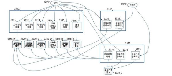 특허_도06.PNG