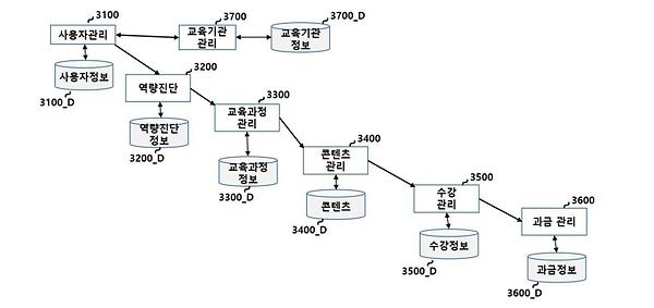 특허_도03.PNG