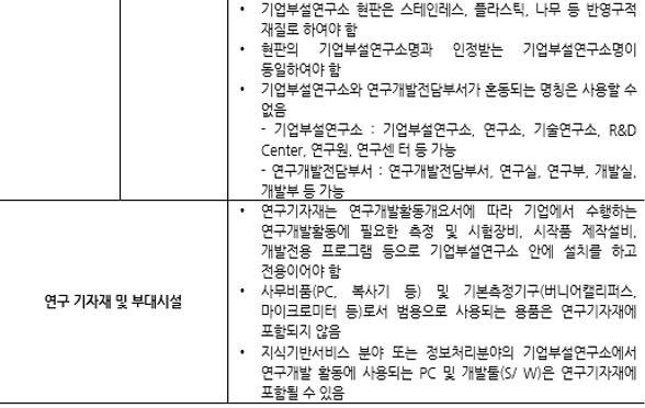 표103_2 연구소(전담부서) 설립 물적 요건.PNG
