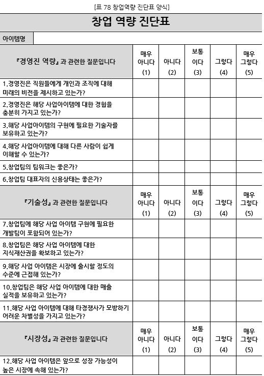 표078_1 창업역량 진단표 양식.PNG
