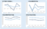 그림 81. J.정보통신 개황 분석 종합(연구개발비, 시장성, 사업성,