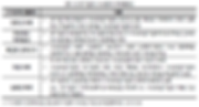 표015 모기업의 사내벤처 저해활동.PNG
