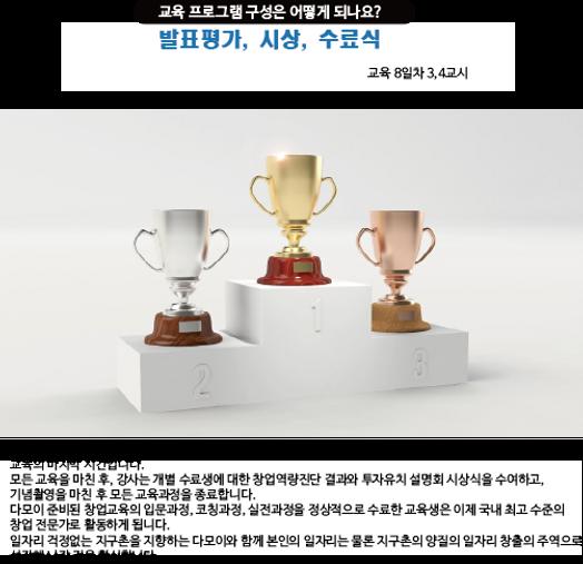 창업반 26준비된 창업 창업과정(가산동).png