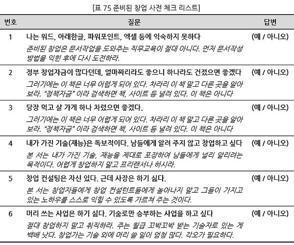 표075 준비된 창업 사전 체크 리스트.PNG