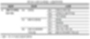 표056 K 금융 및 보험업 – 산업분류체계.PNG