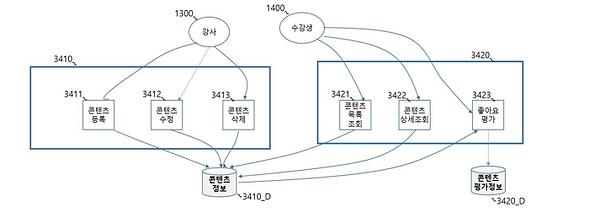 특허_도07.PNG