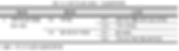 표053 I 숙박 및 음식점업 – 산업분류체계.PNG