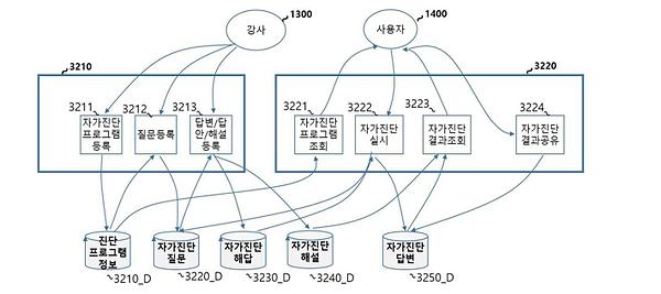 특허_도05.PNG