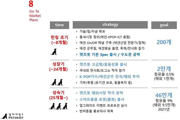 사업계획_09.JPG