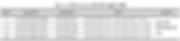 표091 다모이 O2O 관련 특허 출원 목록.PNG