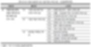 표063 N 사업시설관리 및 사업지원 서비스업 – 산업분류체계.PNG