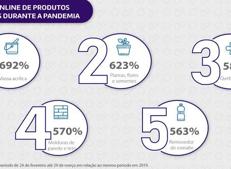 Os produtos inusitados mais vendidos na internet durante pandemia COVID-19
